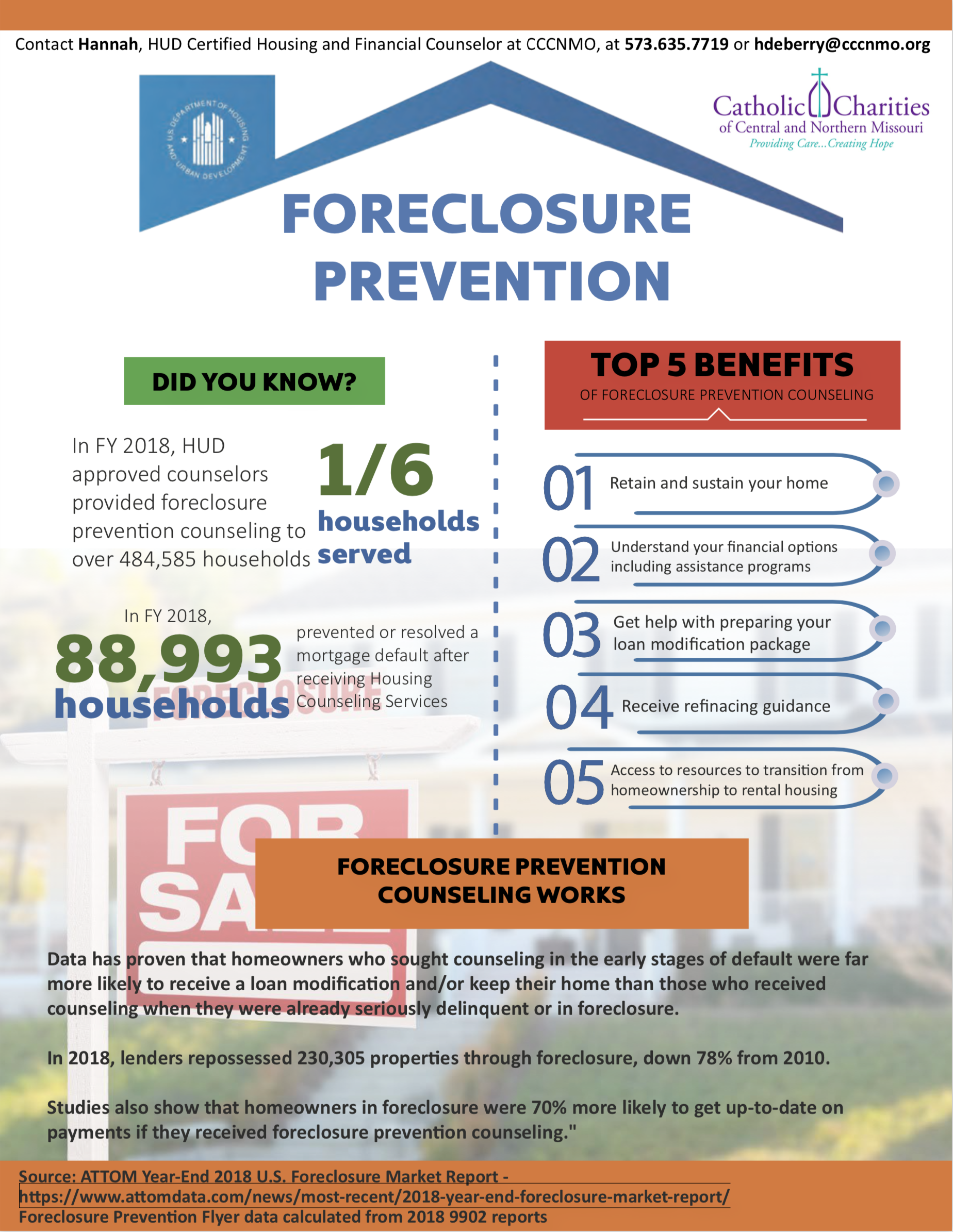 Foreclosure Prevention Fact Sheet
